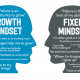 Developing a Growth Mindset.